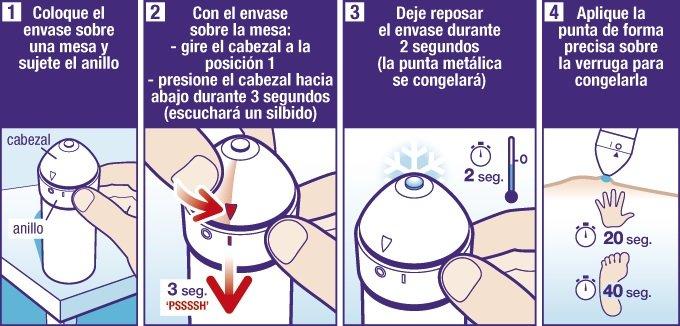 Como utilizar Wortie tratamiento antiverrugas